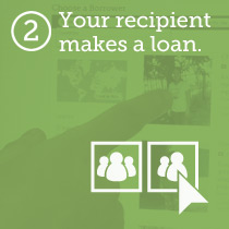 Your recipient makes a loan
