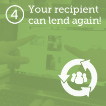 Your recipient can lend again