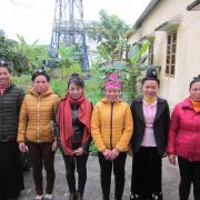 Thanh Luong 64 Group
