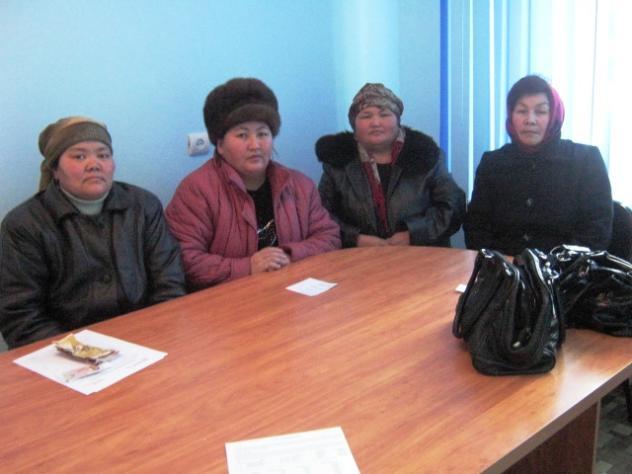 Shayimkul's Group
